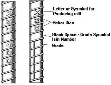 "CSA markings "" X 20 400 "" "" X 20 "" with inscribed on the rebars respectively"