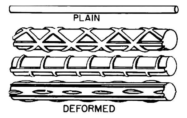 a plain rebar and three deformed rebars