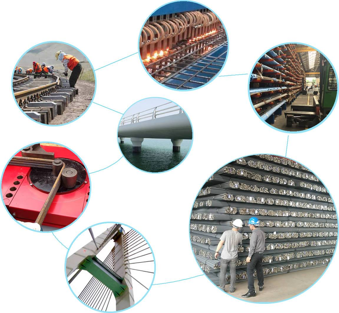 A picture shows our reinforcing bars in warehouse, rebar bending, and rebar used in railway and bridge construction.
